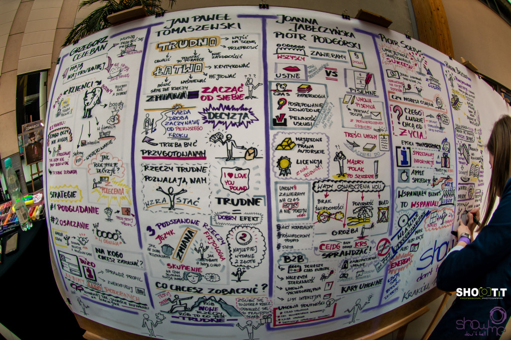 graphic recording fot. Witosław Rusinek 3